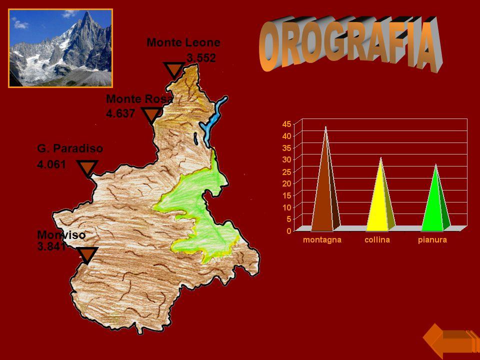 Monte Leone 3.552 Monte Rosa 4.637 Monviso 3.841 G. Paradiso 4.061