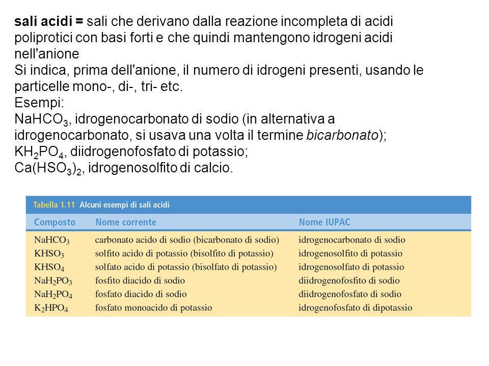 sali acidi = sali che derivano dalla reazione incompleta di acidi poliprotici con basi forti e che quindi mantengono idrogeni acidi nell'anione Si ind