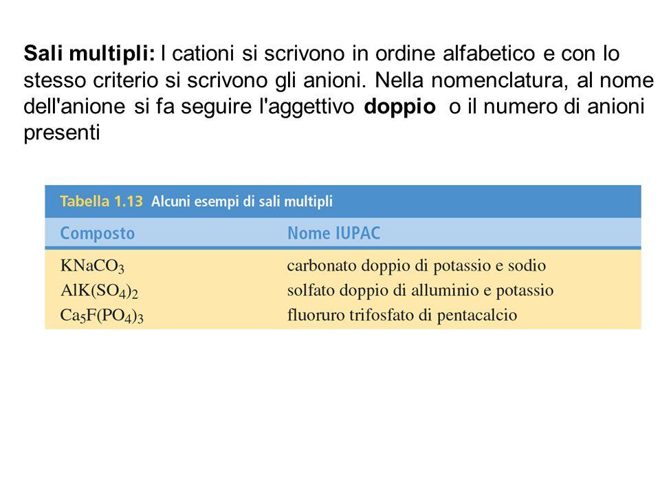 Sali multipli: I cationi si scrivono in ordine alfabetico e con lo stesso criterio si scrivono gli anioni. Nella nomenclatura, al nome dell'anione si