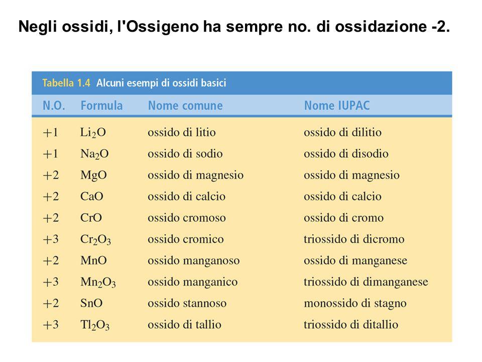 Negli ossidi, l'Ossigeno ha sempre no. di ossidazione -2.