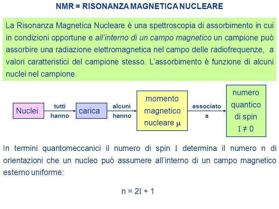 EQUIVALENZA DEL CHEMICAL SHIFT (ISOCRONIA) Nuclei con chemical shift equivalenti costituiscono un set all'interno di un sistema di spin NUCLEI un'operazione di simmetria intercambiabili tramite un processo rapido EQUIVALENTI in un ambiente ACHIRALE Due nuclei hanno chemical shift equivalente se sono INTERCAMBIABILI attraverso un'operazione di simmetria o tramite un processo rapido.