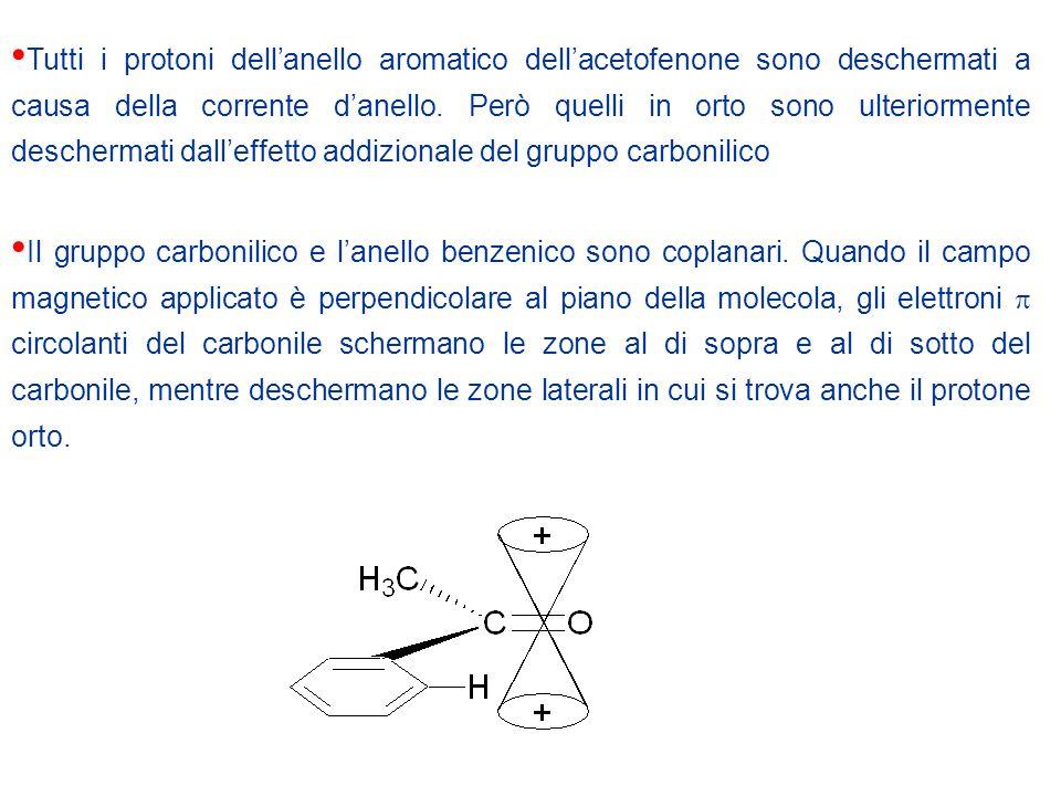 Tutti i protoni dell'anello aromatico dell'acetofenone sono deschermati a causa della corrente d'anello.