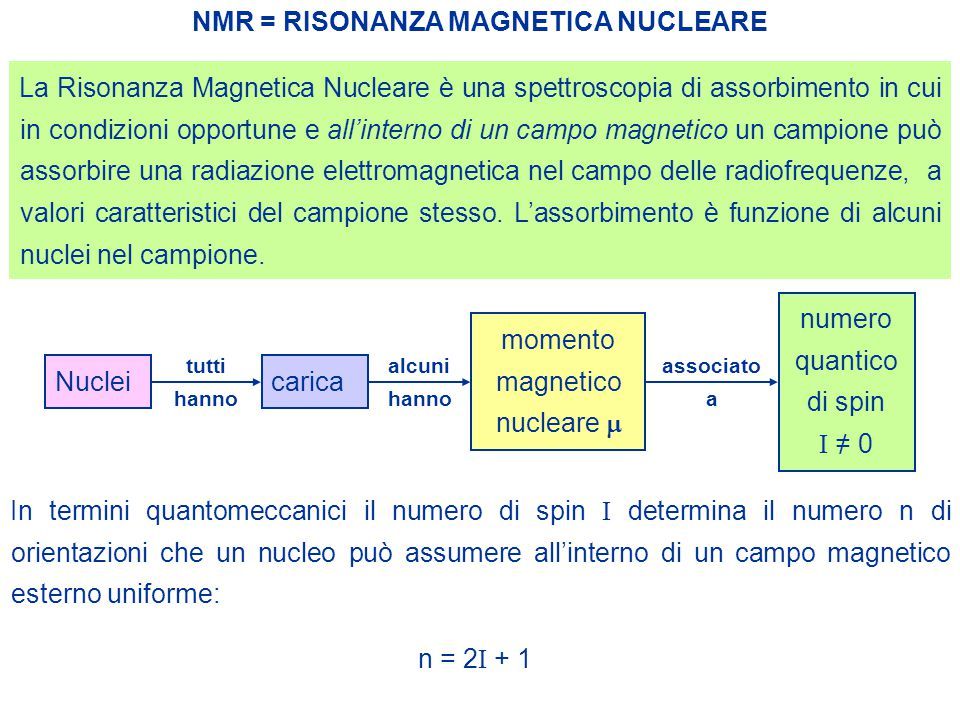 NMR = RISONANZA MAGNETICA NUCLEARE La Risonanza Magnetica Nucleare è una spettroscopia di assorbimento in cui in condizioni opportune e all'interno di un campo magnetico un campione può assorbire una radiazione elettromagnetica nel campo delle radiofrequenze, a valori caratteristici del campione stesso.
