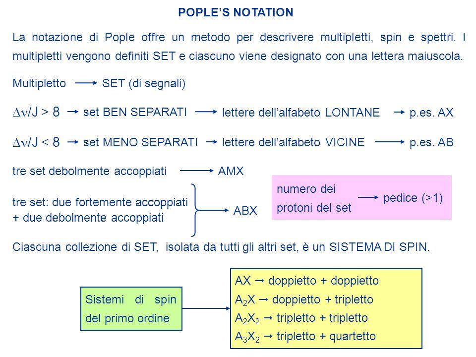POPLE'S NOTATION Multipletto SET (di segnali)  /J > 8 set BEN SEPARATI lettere dell'alfabeto LONTANEp.es.