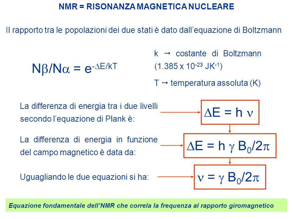 Equazione fondamentale dell'NMR che correla la frequenza al rapporto giromagnetico Il rapporto tra le popolazioni dei due stati è dato dall'equazione di Boltzmann N  /N  = e -  E/kT k  costante di Boltzmann (1.385 x 10 -23 JK -1 ) T  temperatura assoluta (K) NMR = RISONANZA MAGNETICA NUCLEARE La differenza di energia tra i due livelli secondo l'equazione di Plank è: La differenza di energia in funzione del campo magnetico è data da: Uguagliando le due equazioni si ha:  E = h  E = h  B 0 /2  =  B 0 /2 
