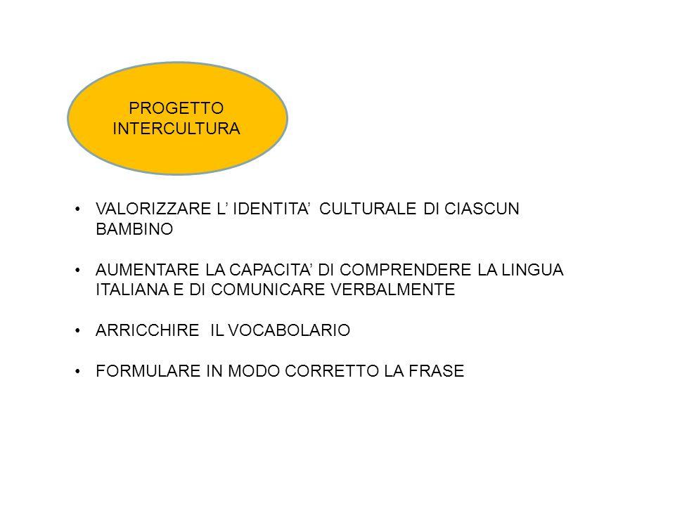 PROGETTO INTERCULTURA VALORIZZARE L' IDENTITA' CULTURALE DI CIASCUN BAMBINO AUMENTARE LA CAPACITA' DI COMPRENDERE LA LINGUA ITALIANA E DI COMUNICARE V