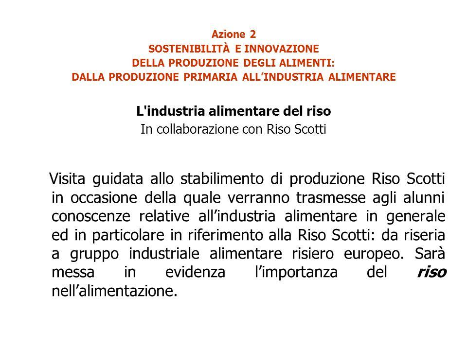 Azione 2 SOSTENIBILITÀ E INNOVAZIONE DELLA PRODUZIONE DEGLI ALIMENTI: DALLA PRODUZIONE PRIMARIA ALL'INDUSTRIA ALIMENTARE L'industria alimentare del ri