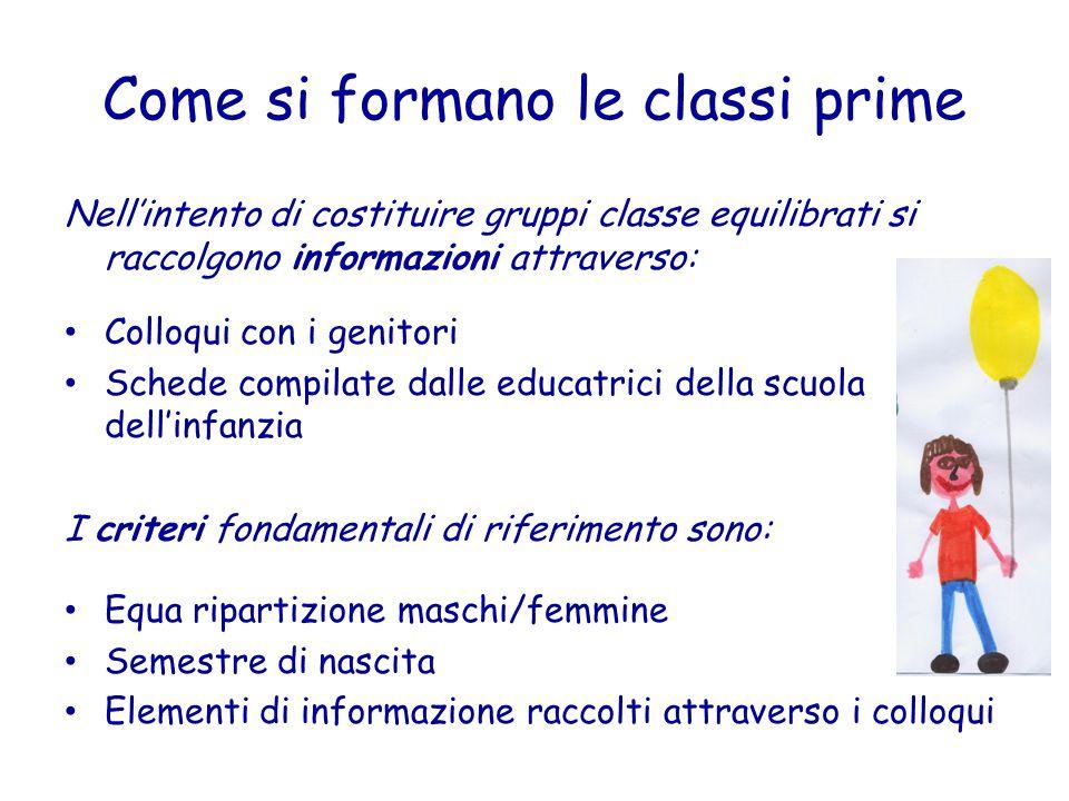 Come si formano le classi prime Nell'intento di costituire gruppi classe equilibrati si raccolgono informazioni attraverso: Colloqui con i genitori Sc