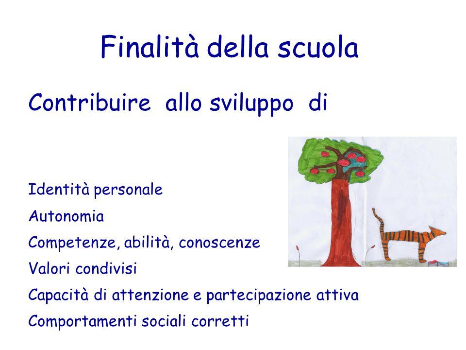 Finalità della scuola Contribuire allo sviluppo di Identità personale Autonomia Competenze, abilità, conoscenze Valori condivisi Capacità di attenzion