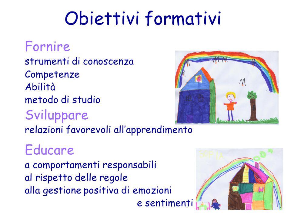 Obiettivi formativi Fornire strumenti di conoscenza Competenze Abilità metodo di studio Sviluppare relazioni favorevoli all'apprendimento Educare a co