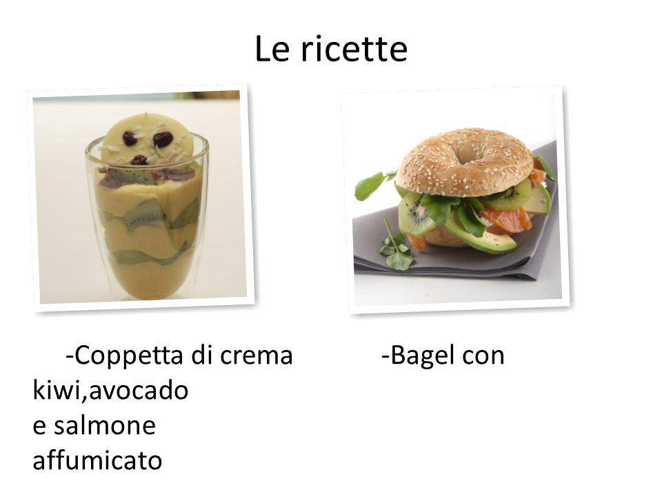 Le ricette -Coppetta di crema -Bagel con kiwi,avocado e salmone affumicato