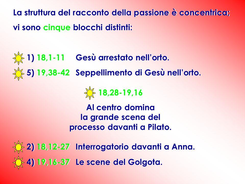 La struttura del racconto della passione è concentrica; vi sono cinque blocchi distinti: 1) 18,1-11Gesù arrestato nell'orto. 5) 19,38-42 Seppellimento