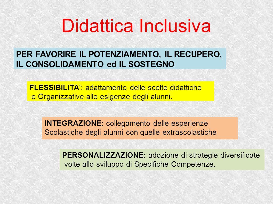 Didattica Inclusiva FLESSIBILITA': adattamento delle scelte didattiche e Organizzative alle esigenze degli alunni. INTEGRAZIONE: collegamento delle es