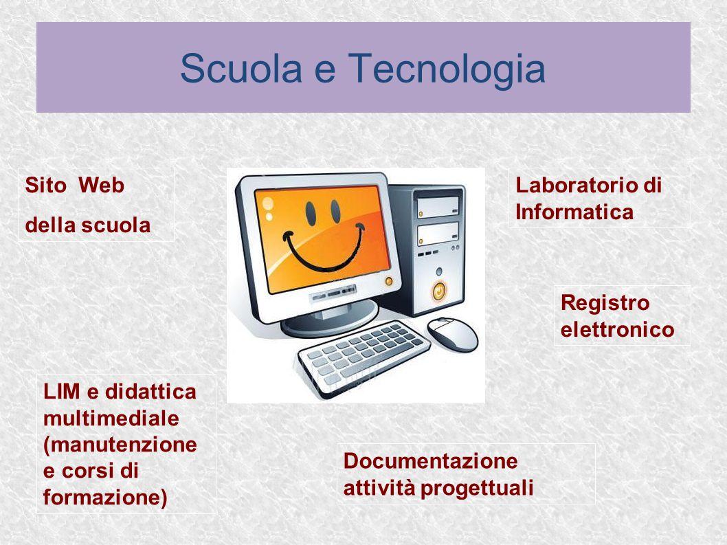 Scuola e Tecnologia LIM e didattica multimediale (manutenzione e corsi di formazione) Sito Web della scuola Laboratorio di Informatica Documentazione