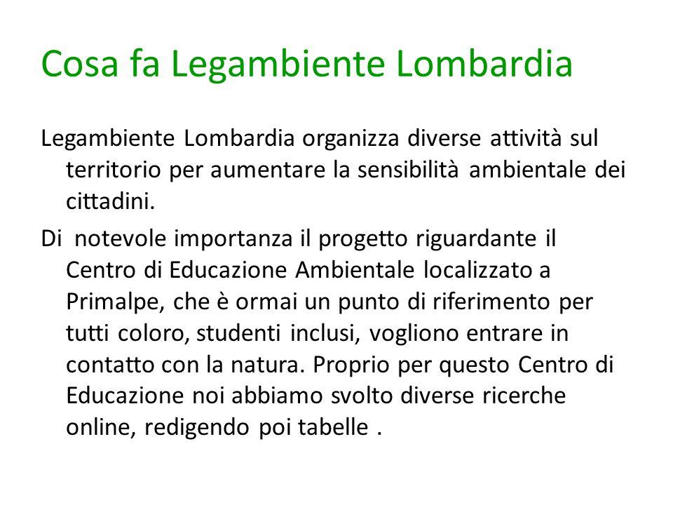 Cosa fa Legambiente Lombardia Legambiente Lombardia organizza diverse attività sul territorio per aumentare la sensibilità ambientale dei cittadini. D