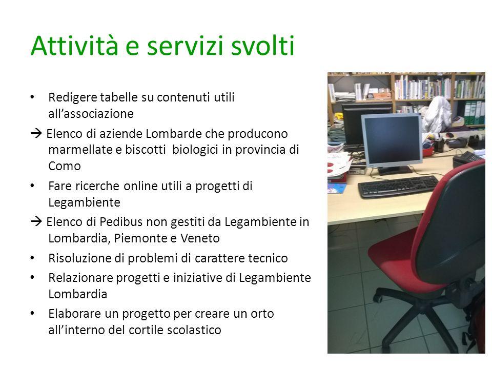 Attività e servizi svolti Redigere tabelle su contenuti utili all'associazione  Elenco di aziende Lombarde che producono marmellate e biscotti biolog