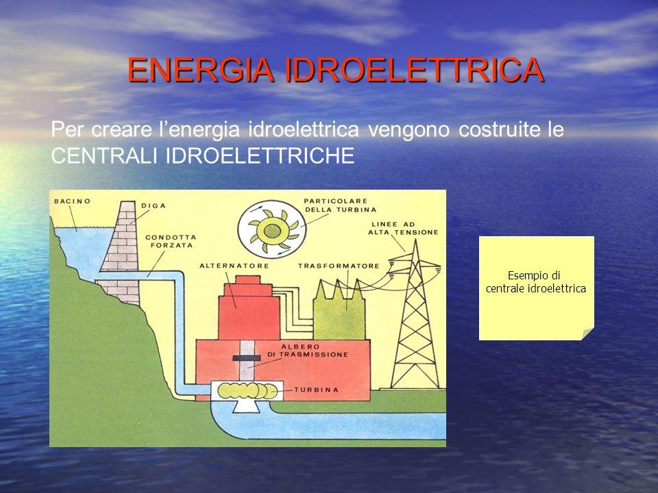 ENERGIA IDROELETTRICA L'energia idroelettrica è un'energia alternativa e rinnovabile, che sfrutta la trasformazione dell'energia potenziale, contenuta