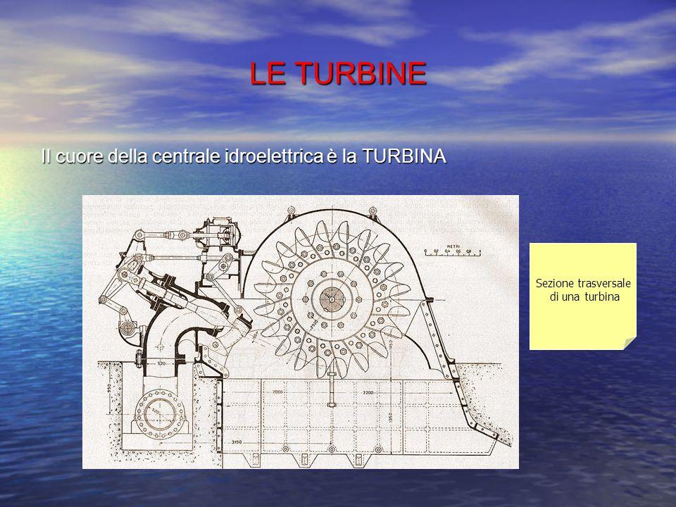 LE TURBINE Il cuore della centrale idroelettrica è la TURBINA Sezione trasversale di una turbina