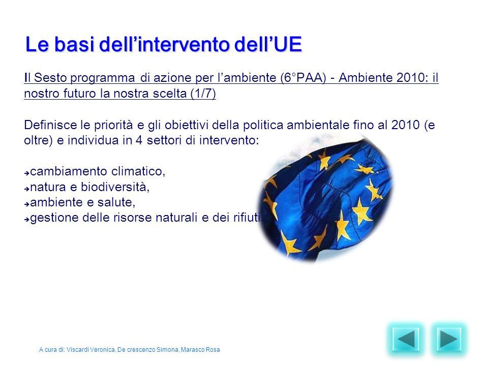 Il Sesto programma di azione per l'ambiente (6°PAA) - Ambiente 2010: il nostro futuro la nostra scelta (1/7) Definisce le priorità e gli obiettivi del