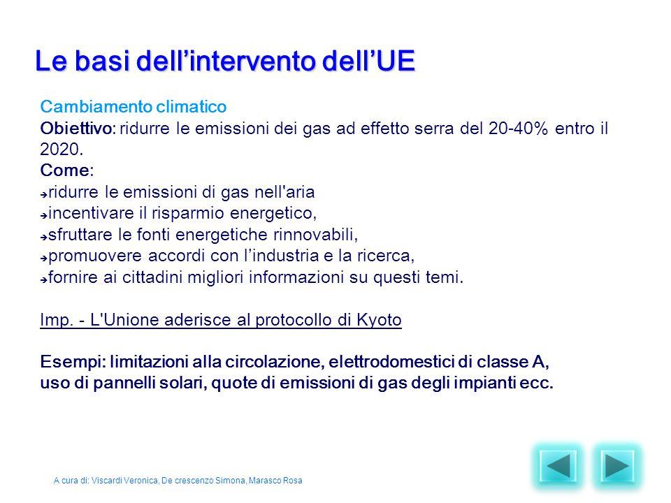 Cambiamento climatico Obiettivo: ridurre le emissioni dei gas ad effetto serra del 20-40% entro il 2020. Come:  ridurre le emissioni di gas nell'aria