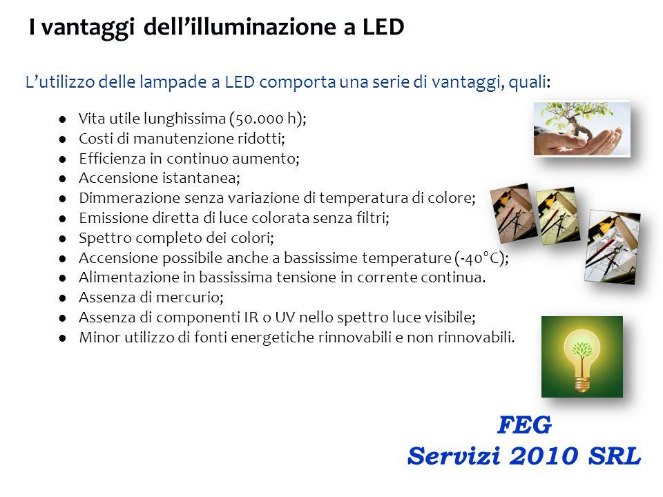 I vantaggi dell'illuminazione a LED L'utilizzo delle lampade a LED comporta una serie di vantaggi, quali: Vita utile lunghissima (50.000 h); Costi di manutenzione ridotti; Efficienza in continuo aumento; Accensione istantanea; Dimmerazione senza variazione di temperatura di colore; Emissione diretta di luce colorata senza filtri; Spettro completo dei colori; Accensione possibile anche a bassissime temperature (-40°C); Alimentazione in bassissima tensione in corrente continua.