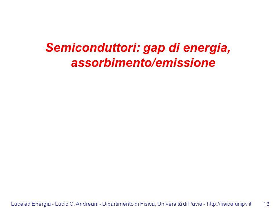 Luce ed Energia - Lucio C. Andreani - Dipartimento di Fisica, Università di Pavia - http://fisica.unipv.it 13 Semiconduttori: gap di energia, assorbim