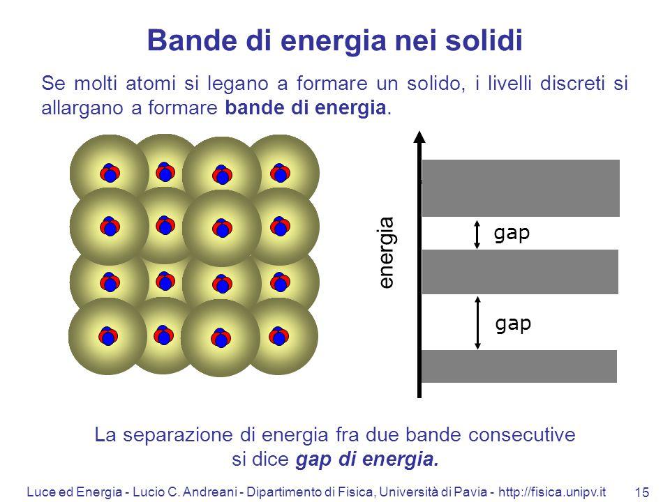 Luce ed Energia - Lucio C. Andreani - Dipartimento di Fisica, Università di Pavia - http://fisica.unipv.it 15 energia La separazione di energia fra du