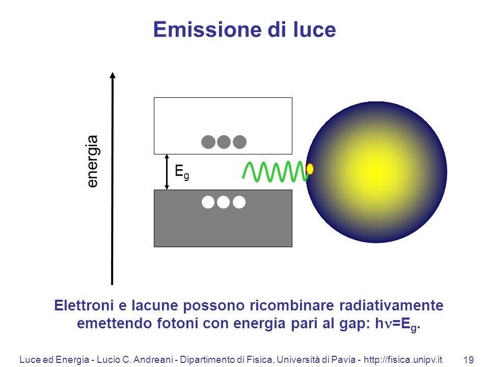 Luce ed Energia - Lucio C. Andreani - Dipartimento di Fisica, Università di Pavia - http://fisica.unipv.it 19 energia Elettroni e lacune possono ricom