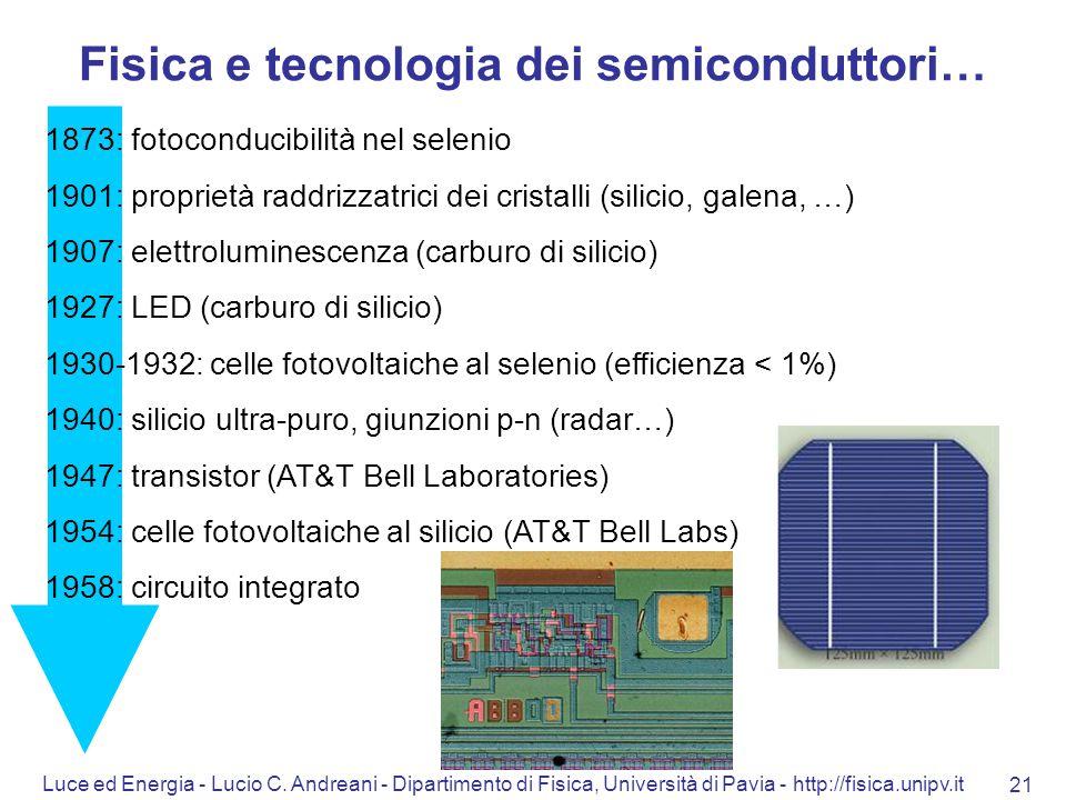 Luce ed Energia - Lucio C. Andreani - Dipartimento di Fisica, Università di Pavia - http://fisica.unipv.it 21 Fisica e tecnologia dei semiconduttori…