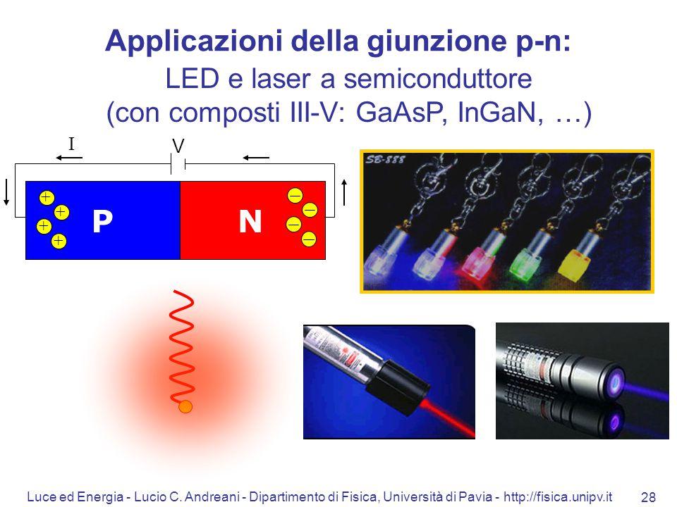 Luce ed Energia - Lucio C. Andreani - Dipartimento di Fisica, Università di Pavia - http://fisica.unipv.it 28 NP + + + + LED e laser a semiconduttore