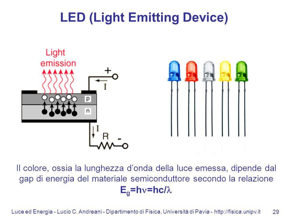 Luce ed Energia - Lucio C. Andreani - Dipartimento di Fisica, Università di Pavia - http://fisica.unipv.it 29 LED (Light Emitting Device) Il colore, o