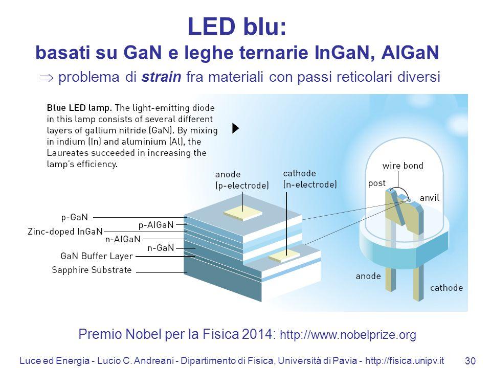 Luce ed Energia - Lucio C. Andreani - Dipartimento di Fisica, Università di Pavia - http://fisica.unipv.it 30 LED blu: basati su GaN e leghe ternarie
