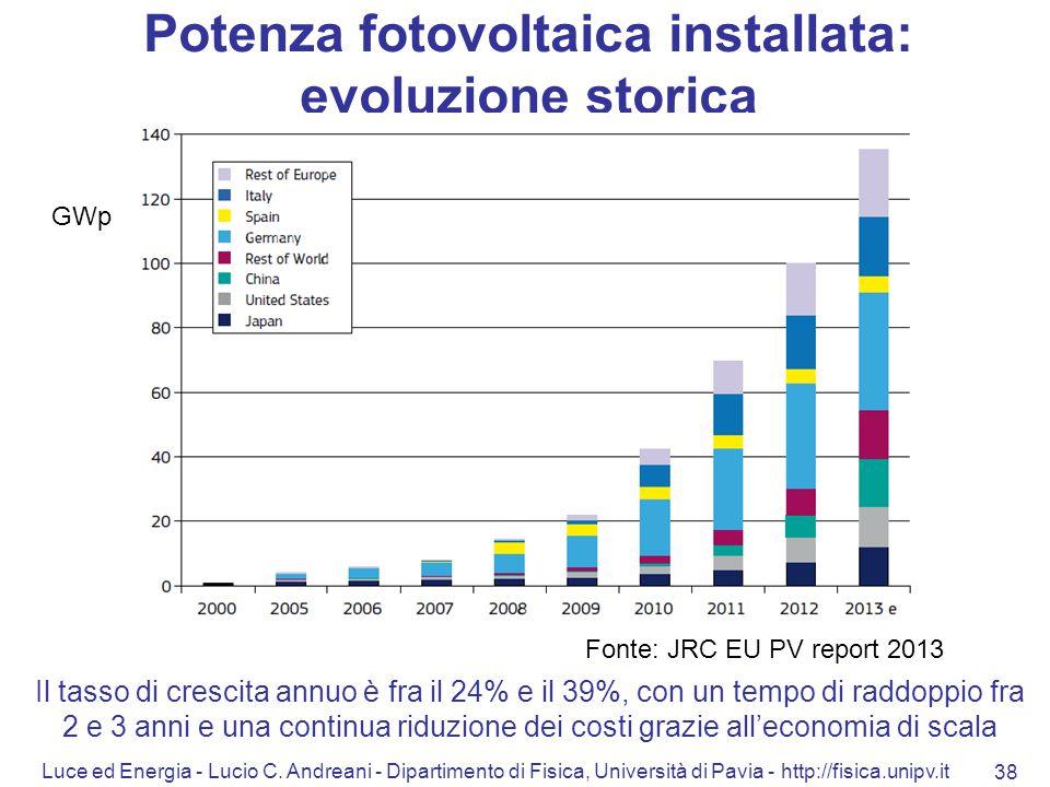 Luce ed Energia - Lucio C. Andreani - Dipartimento di Fisica, Università di Pavia - http://fisica.unipv.it 38 Potenza fotovoltaica installata: evoluzi
