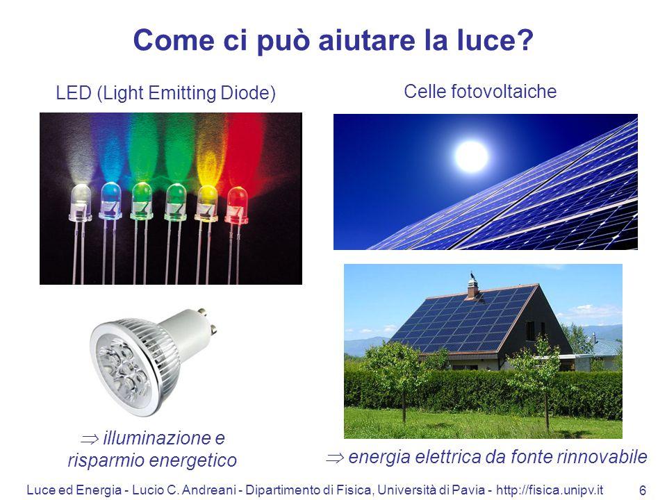 Luce ed Energia - Lucio C. Andreani - Dipartimento di Fisica, Università di Pavia - http://fisica.unipv.it 6 Come ci può aiutare la luce? LED (Light E