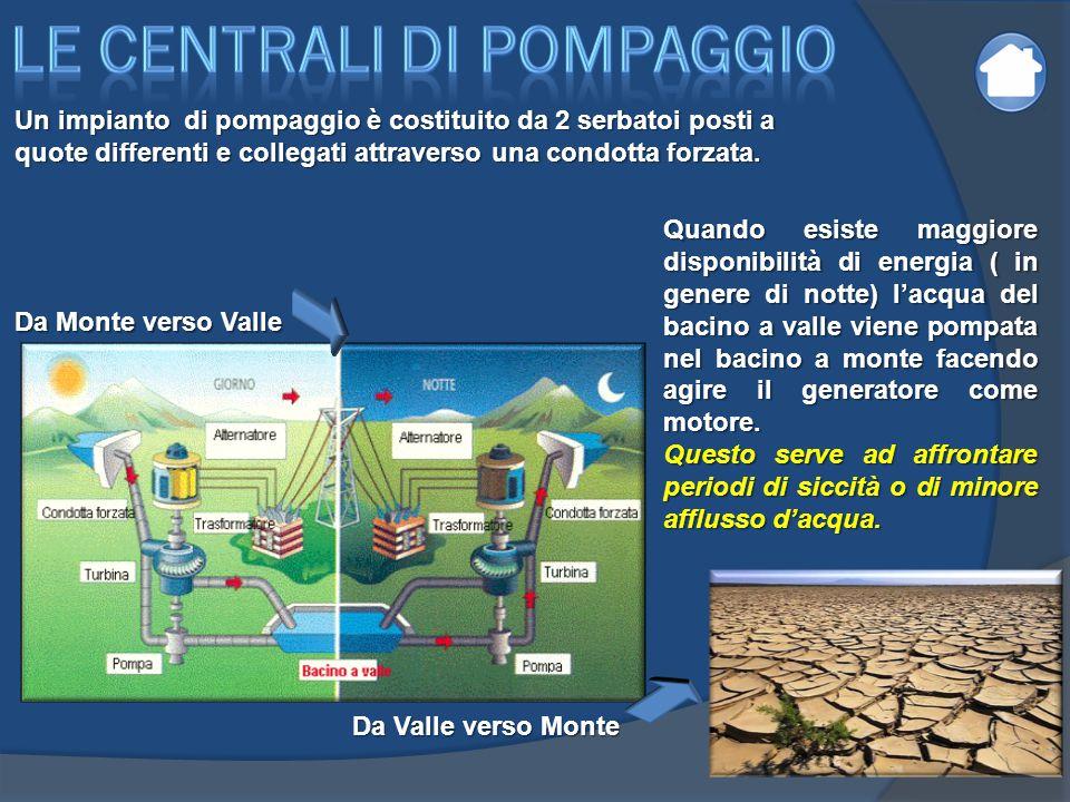 Un impianto di pompaggio è costituito da 2 serbatoi posti a quote differenti e collegati attraverso una condotta forzata. Da Monte verso Valle Da Vall