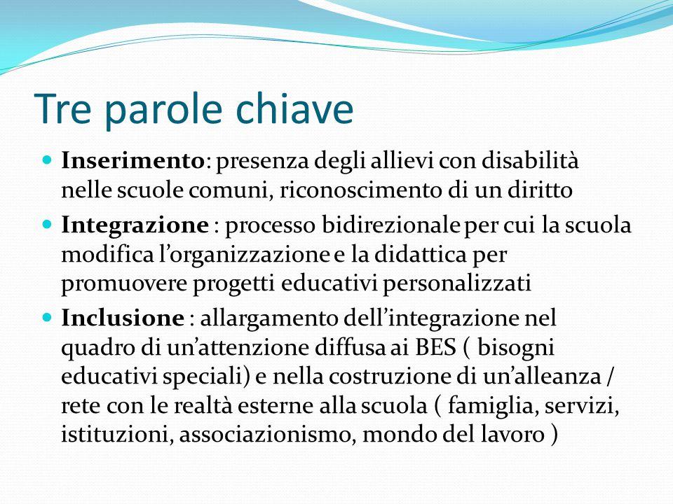 Tre parole chiave Inserimento: presenza degli allievi con disabilità nelle scuole comuni, riconoscimento di un diritto Integrazione : processo bidirez