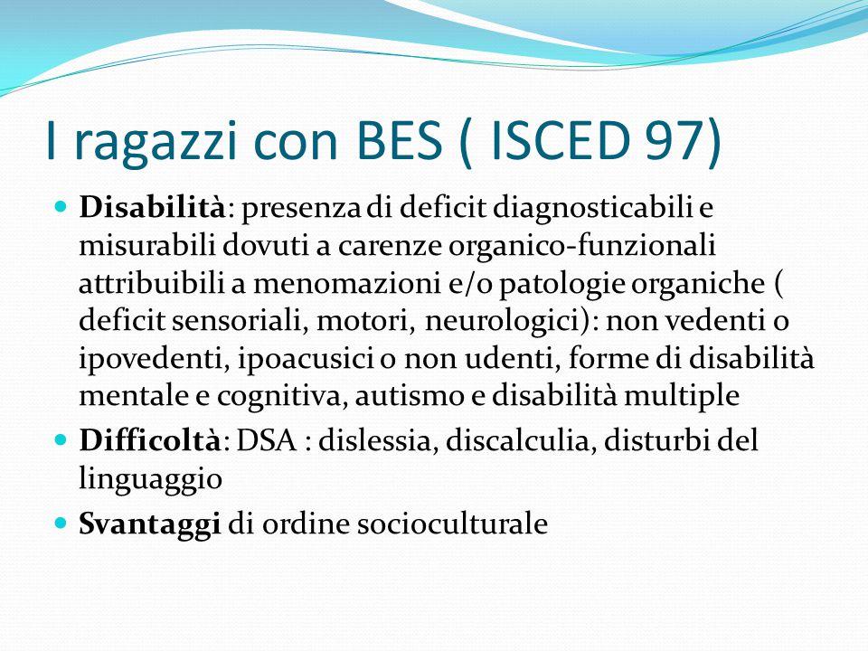 I ragazzi con BES ( ISCED 97) Disabilità: presenza di deficit diagnosticabili e misurabili dovuti a carenze organico-funzionali attribuibili a menomaz