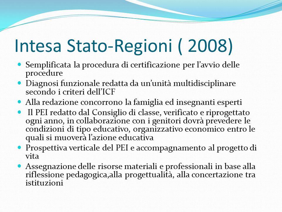 Intesa Stato-Regioni ( 2008) Semplificata la procedura di certificazione per l'avvio delle procedure Diagnosi funzionale redatta da un'unità multidisc