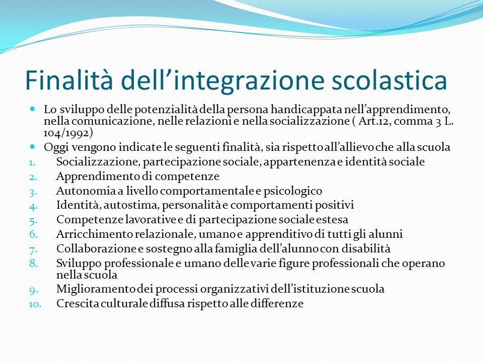 Finalità dell'integrazione scolastica Lo sviluppo delle potenzialità della persona handicappata nell'apprendimento, nella comunicazione, nelle relazio