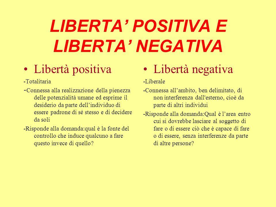 LIBERTA' POSITIVA E LIBERTA' NEGATIVA Libertà positiva -Totalitaria - Connessa alla realizzazione della pienezza delle potenzialità umane ed esprime i
