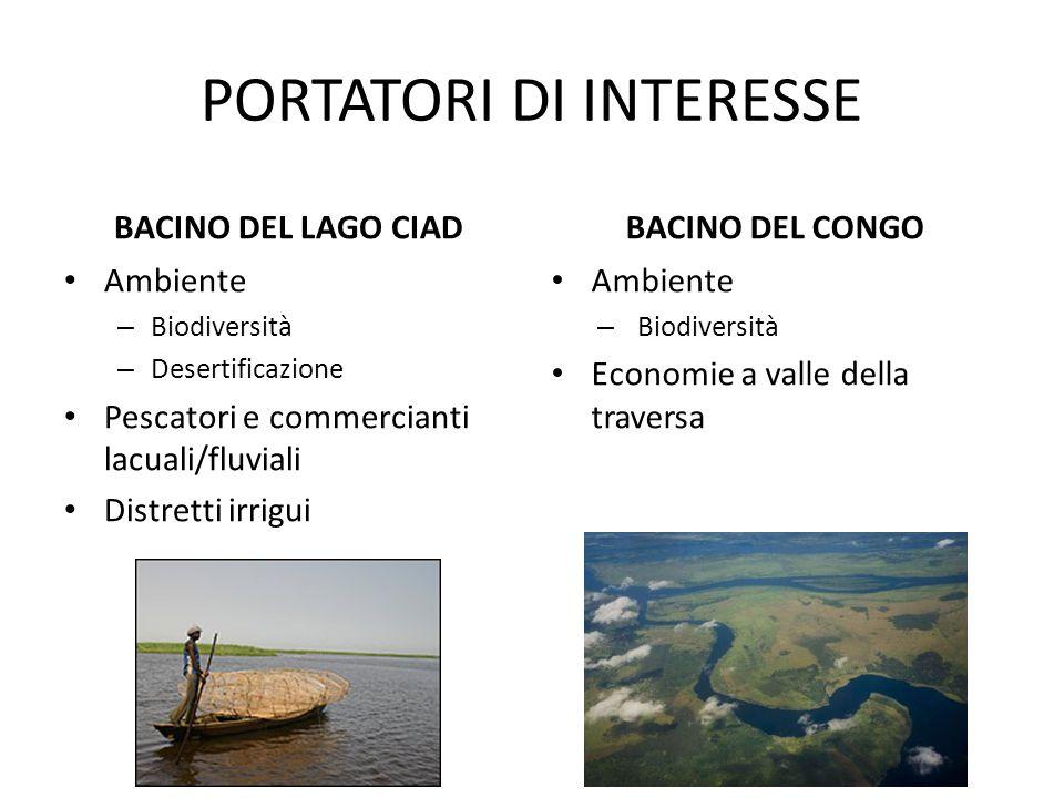 PORTATORI DI INTERESSE BACINO DEL LAGO CIAD Ambiente – Biodiversità – Desertificazione Pescatori e commercianti lacuali/fluviali Distretti irrigui BAC