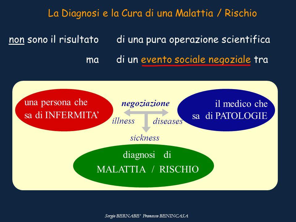 La Diagnosi e la Cura di una Malattia / Rischio non sono il risultato di una pura operazione scientifica ma di un evento sociale negoziale tra una per