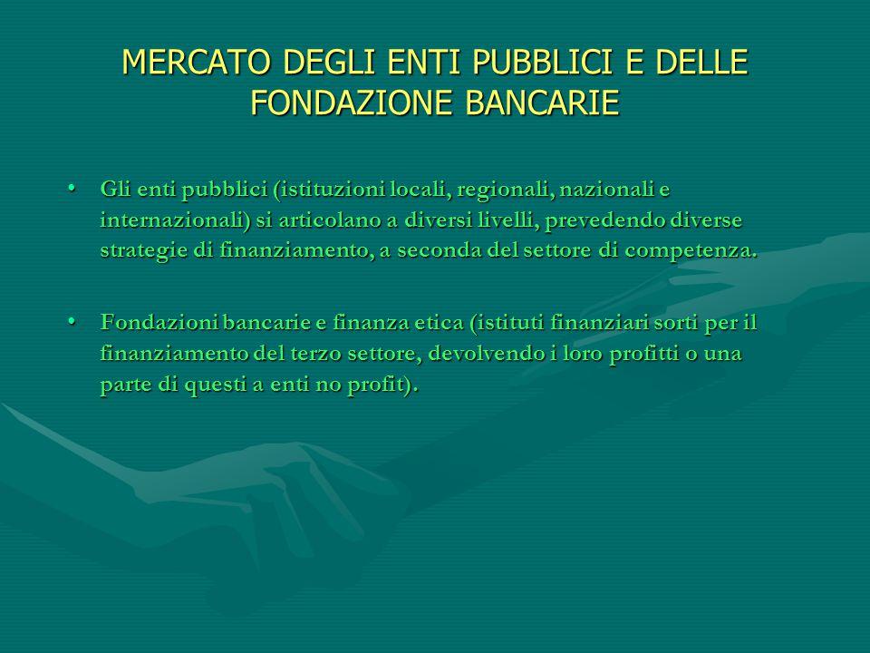 MERCATO DEGLI ENTI PUBBLICI E DELLE FONDAZIONE BANCARIE Gli enti pubblici (istituzioni locali, regionali, nazionali e internazionali) si articolano a