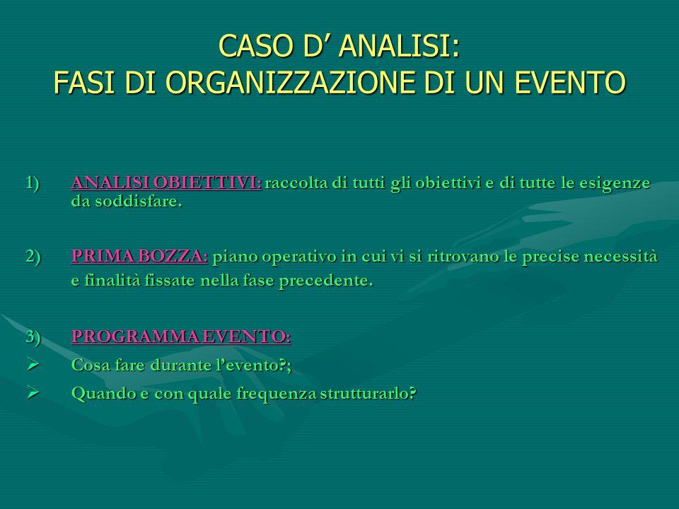 CASO D' ANALISI: FASI DI ORGANIZZAZIONE DI UN EVENTO 1)ANALISI OBIETTIVI: raccolta di tutti gli obiettivi e di tutte le esigenze da soddisfare. 2)PRIM