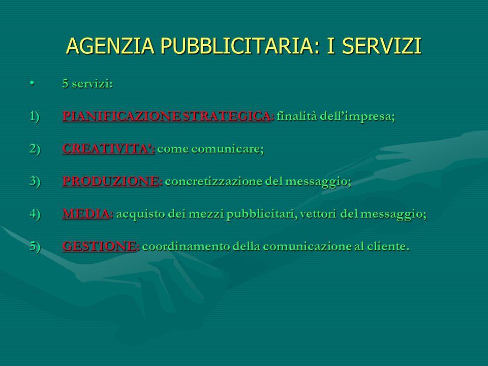 AGENZIA PUBBLICITARIA: I SERVIZI 5 servizi:5 servizi: 1)PIANIFICAZIONE STRATEGICA: finalità dell'impresa; 2)CREATIVITA': come comunicare; 3)PRODUZIONE
