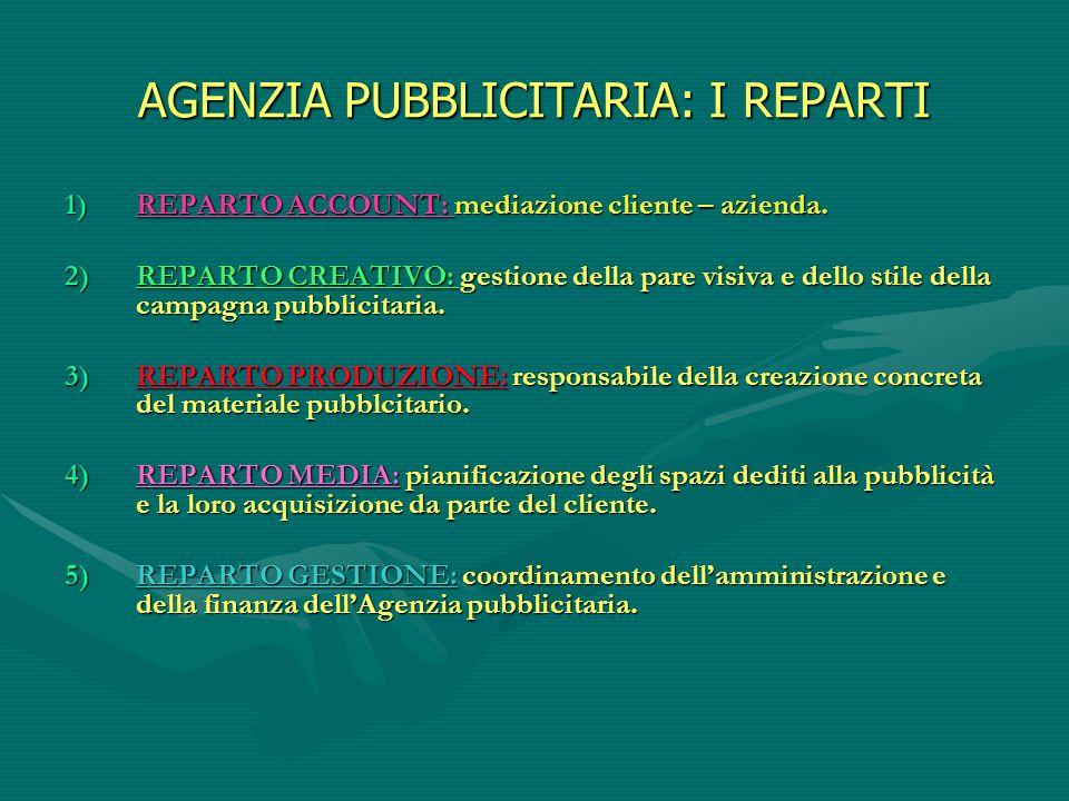 AGENZIA PUBBLICITARIA: I REPARTI 1)REPARTO ACCOUNT: mediazione cliente – azienda. 2)REPARTO CREATIVO: gestione della pare visiva e dello stile della c