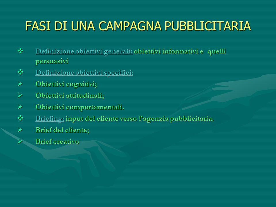 FASI DI UNA CAMPAGNA PUBBLICITARIA  Definizione obiettivi generali: obiettivi informativi e quelli persuasivi  Definizione obiettivi specifici:  Ob