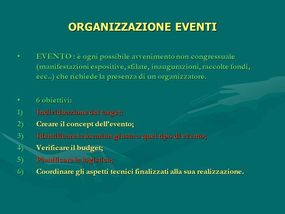 ORGANIZZAZIONE EVENTI EVENTO : è ogni possibile avvenimento non congressuale (manifestazioni espositive, sfilate, inaugurazioni, raccolte fondi, ecc..