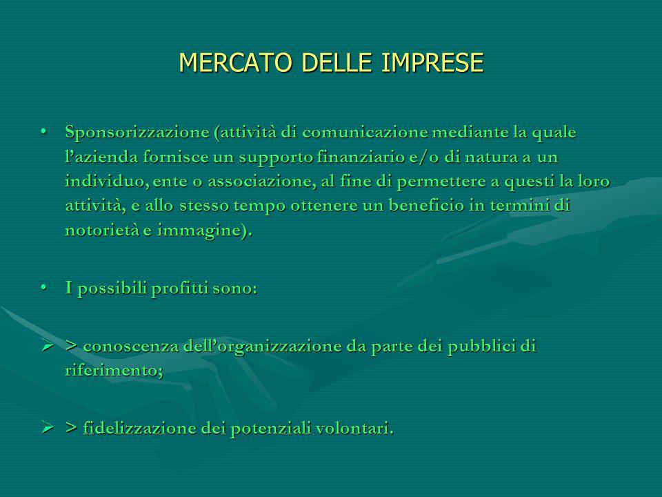 MERCATO DELLE IMPRESE Sponsorizzazione (attività di comunicazione mediante la quale l'azienda fornisce un supporto finanziario e/o di natura a un indi
