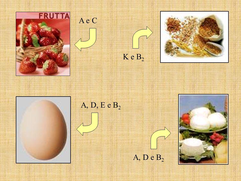 K e B 2 A, D e B 2 A e C A, D, E e B 2